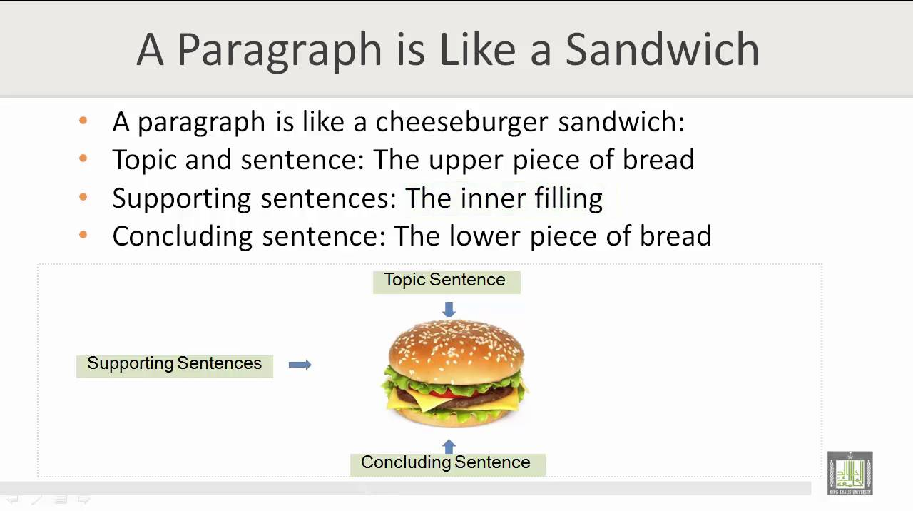 fast food conclusion sentence