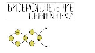 Бисероплетение - плетение крестиком