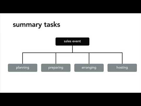 What is a work breakdown structure?   lynda.com overview