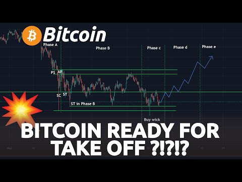 BITCOIN READY FOR TAKE-OFF ??? (Wyckoff Accumulation Schematic)