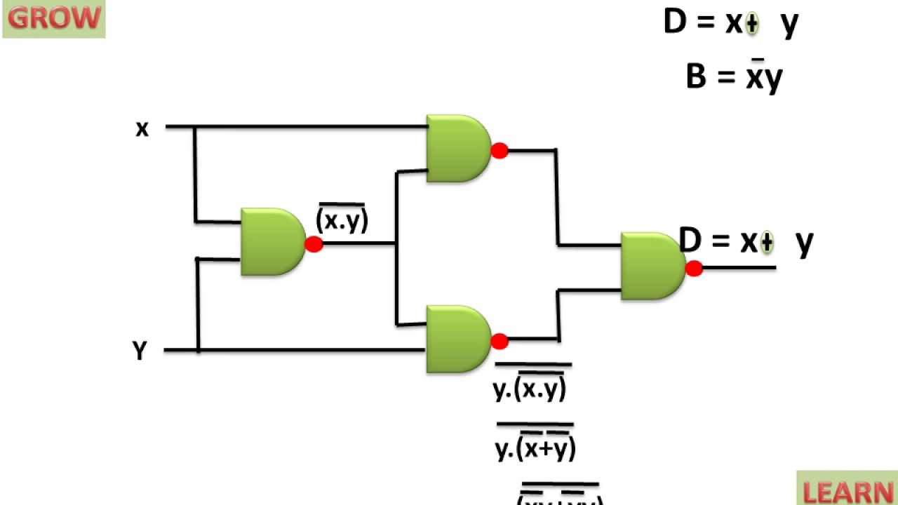 implimentation of half subtractor using nand gate learn and grow [ 1280 x 720 Pixel ]