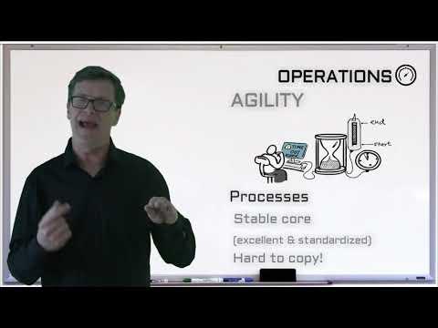 14.3-operations-(philosophy)