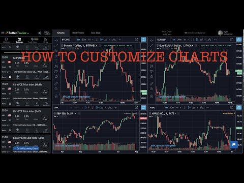 How to customize charts on the BetterTrader interface