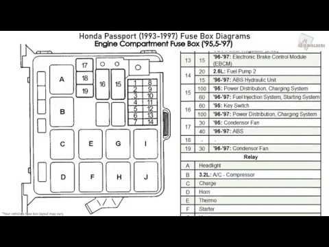 honda passport (1993-1997) fuse box diagrams - youtube  youtube