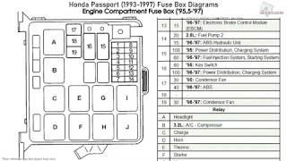 Honda Passport 1993 1997 Fuse Box Diagrams Youtube
