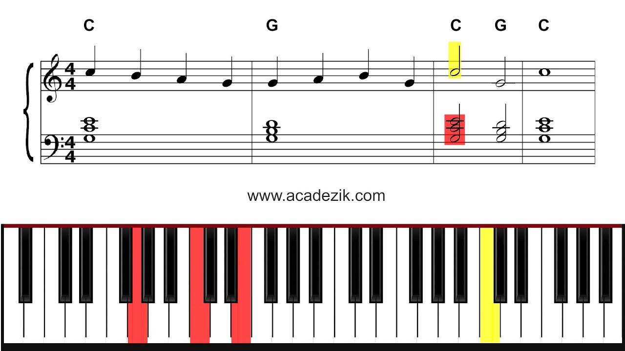 Cours de piano gratuit - Lire une partition au piano ...