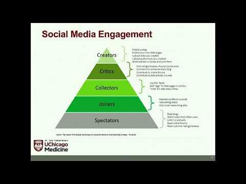 Why Use Social Media in Medicine?