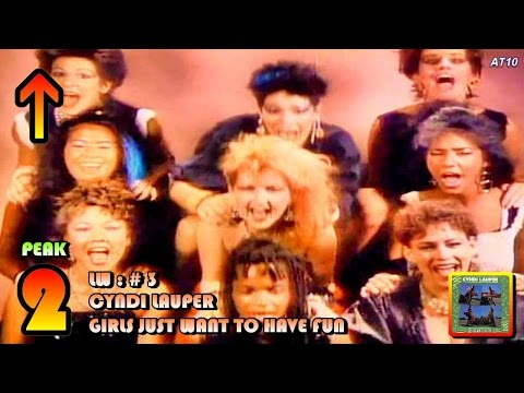 3101984  Top 10 Chart  Cyndi Laupers debut hit
