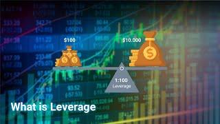 What is Leverage – Forex Leverage | IFC Markets