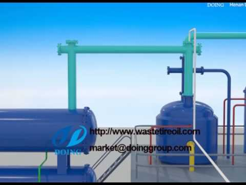 3D animation video of process tyre/plastic to fuel oil pyrolysis plant
