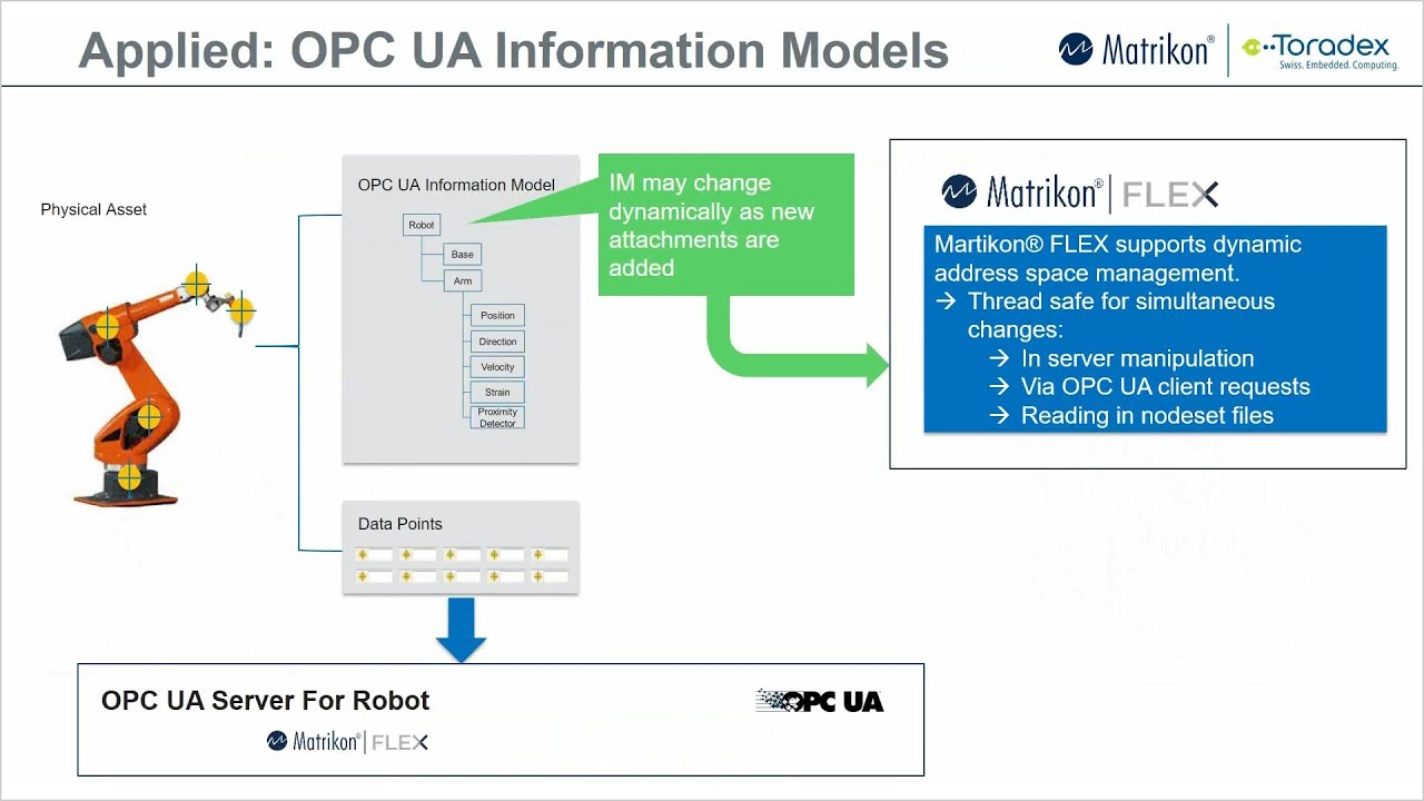 Develop Industry 4 0-ready OPC UA-enabled products - Webinar