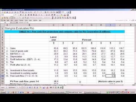 HMP 607 - 12. Business Valuation