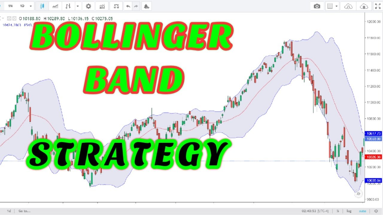 Bollinger Bands Trading Strategy In Hindi | Stock Indicator KK