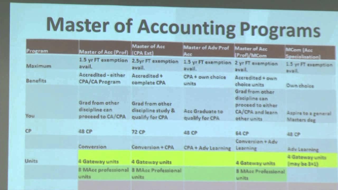 masters of accounting programs