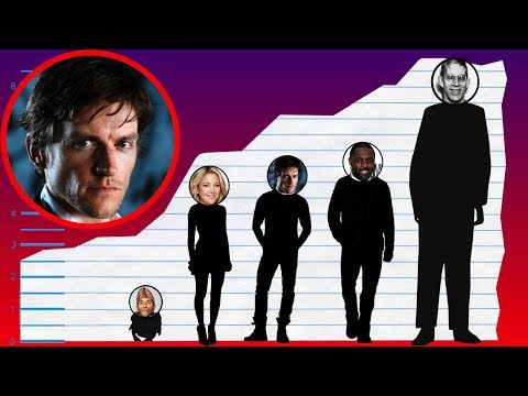 How Tall Is Gideon Emery?  Height Comparison!