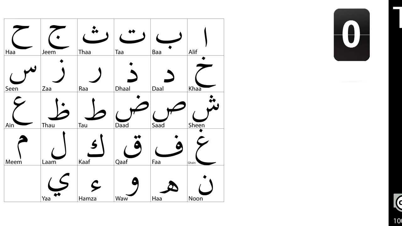 arabic letters Arabic writing the arabic alphabet alphabets and writing an arabic alphabet   ligatures 1 ligatures 2 an arabic alphabet basic forms arab1png.