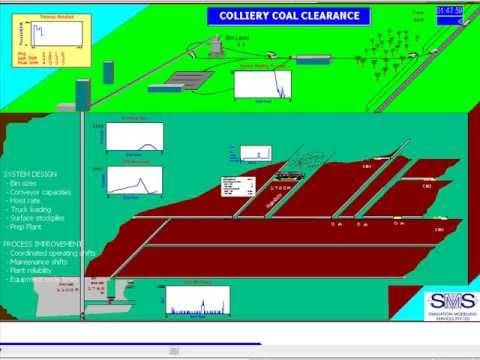 SMS Longwall Mine Operations