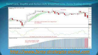 Trend Lord, StepRSI and Heiken Ashi Smoothed Lime Forex Trading strategy
