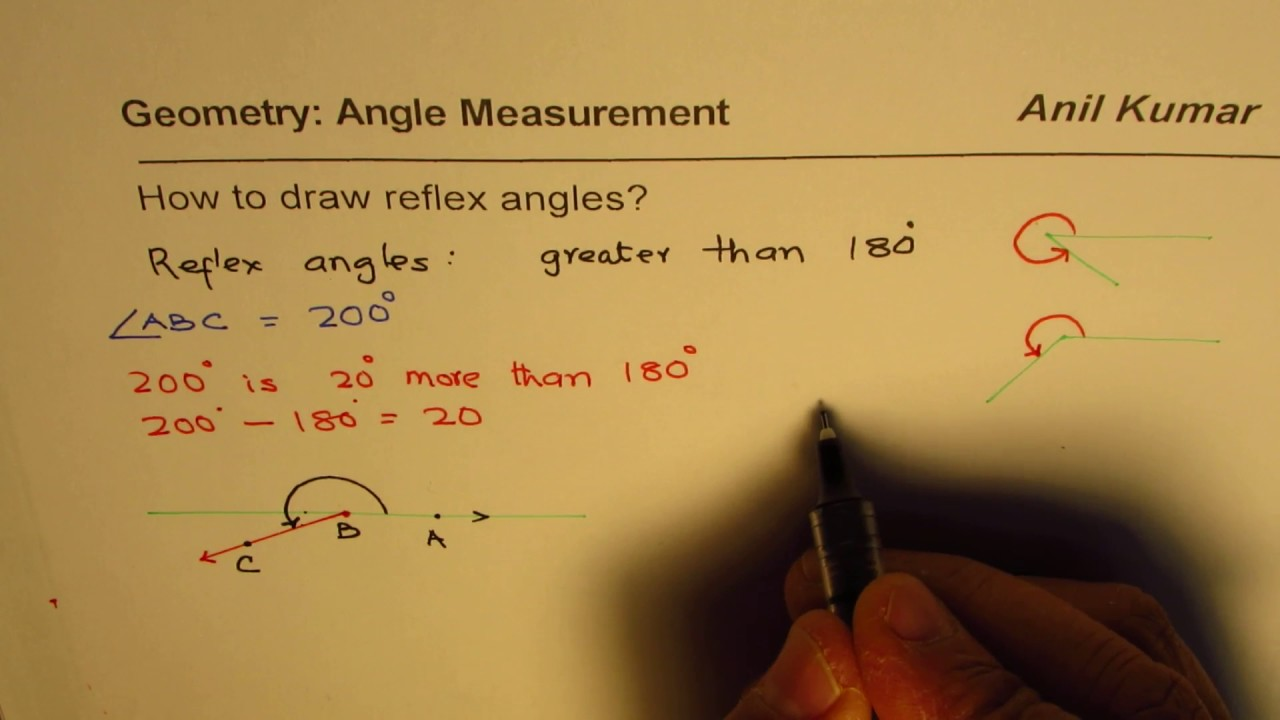 How to Draw a Reflex Angles