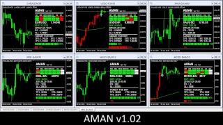 Aman v1.02 Live Metatrader 4 EUR CHF XAU FOREX, MCX GLD SLR CROIL (29/01/2019) (Forex Live Forecast)