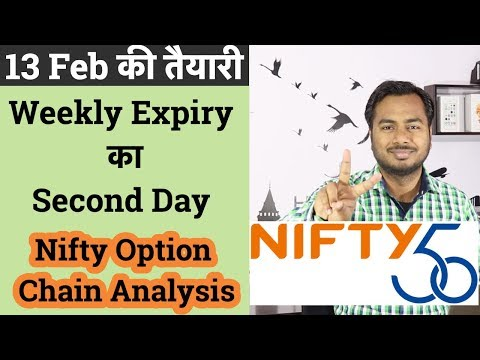 Weekly Expiry का Second Day !!!!Nifty option chain Analysis !!!