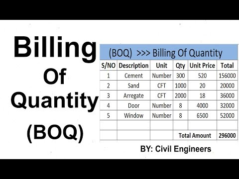 interior design bill of quantity equation