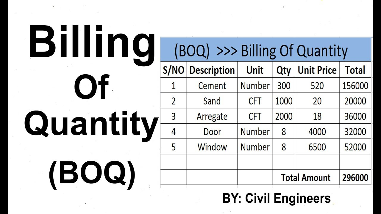 How To Make Boq Billing Of Quantity Youtube