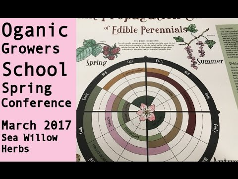 Organic Growers School Spring Conference 2017 - Long Form