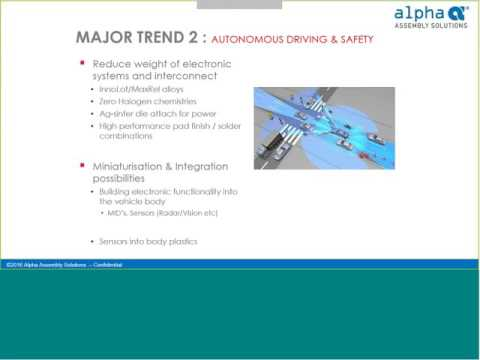 Alpha Webinar Series   The Road to Advanced Driver Assist Systems (ADAS) Technology