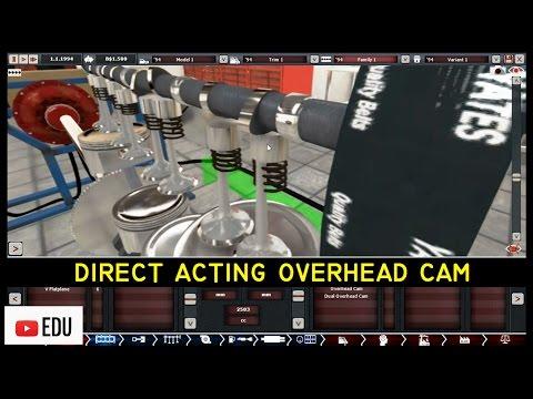 ANIMASI Mesin dengan Mekanisme Katup Tipe Direct Acting Overhead Cam (DAOHC)