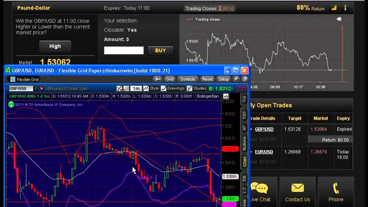 Binary options trading signals video