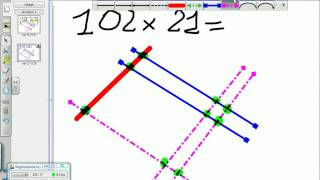 Moltiplicazione con le linee