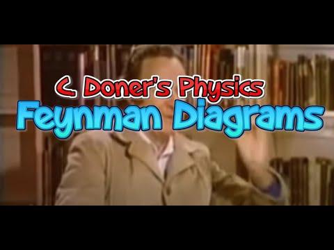 Ib physics feynman diagrams youtube ib physics feynman diagrams ccuart Choice Image