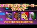 【ディズニーヒーローズ】第1回コントロールヒーローランキング!_Disney Heroes