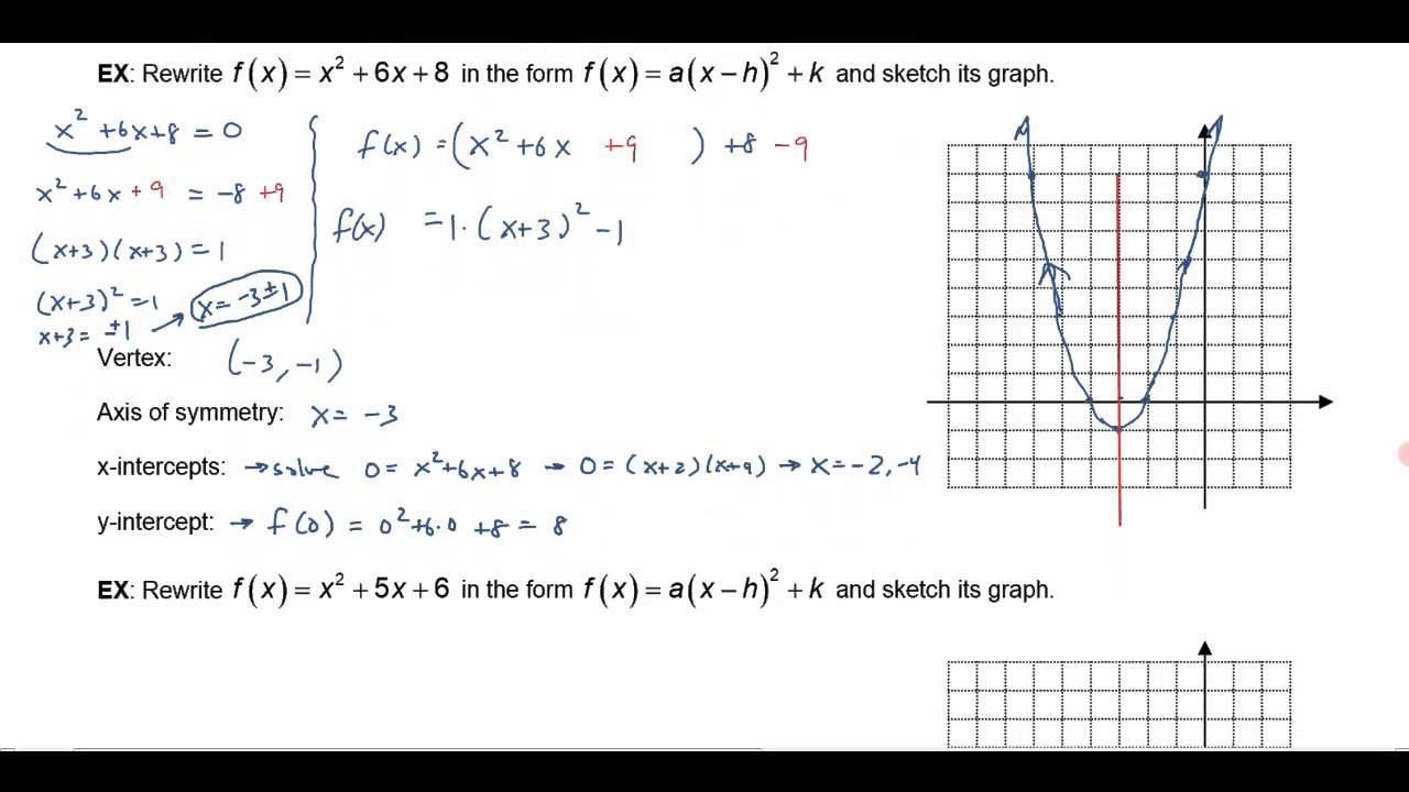 Graphing quadratic functions in general form part 1 youtube graphing quadratic functions in general form part 1 falaconquin