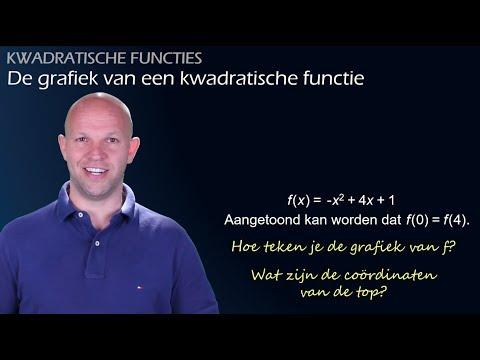 De Grafiek Van De Kwadratische Functie F(x) = Ax^2 + Bx + C (havo/vwo 3) - WiskundeAcademie