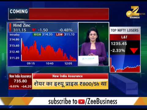 Markets@Noon: Oil-gas, pharma shares trade well today