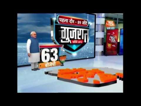 Gujarat 1st Phase Voting LIVE: Understanding The Demographics with Punya Prasoon Vajpayee