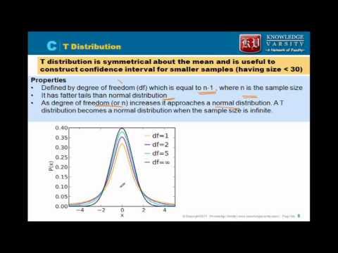 Quantitative Analysis - FRM Level 1 [Part 6]