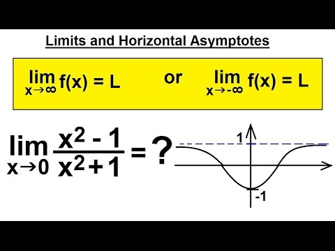 Calculus 1 limits derivatives 13 of 27 limits and horizontal calculus 1 limits derivatives 13 of 27 limits and horizontal asymptotes ccuart Images