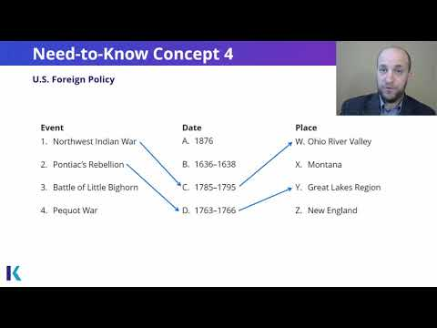 AP US History Practice Question | Kaplan SAT & ACT Prep