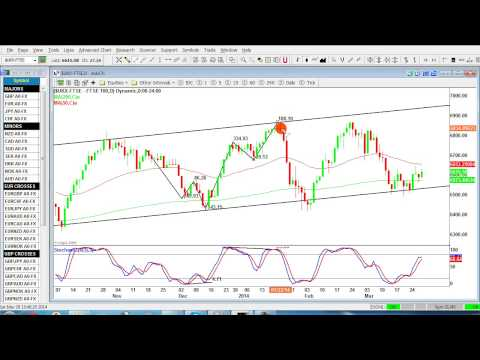Video Blog - The Power of Divergence