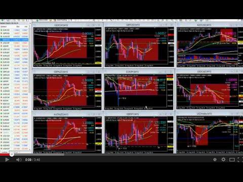 EUR/USD y NZD/USD Como encontrar trades rentables con la baja volatilidad