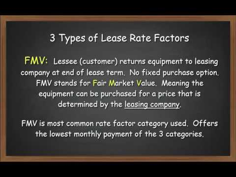 Lease Rate Factors Explained