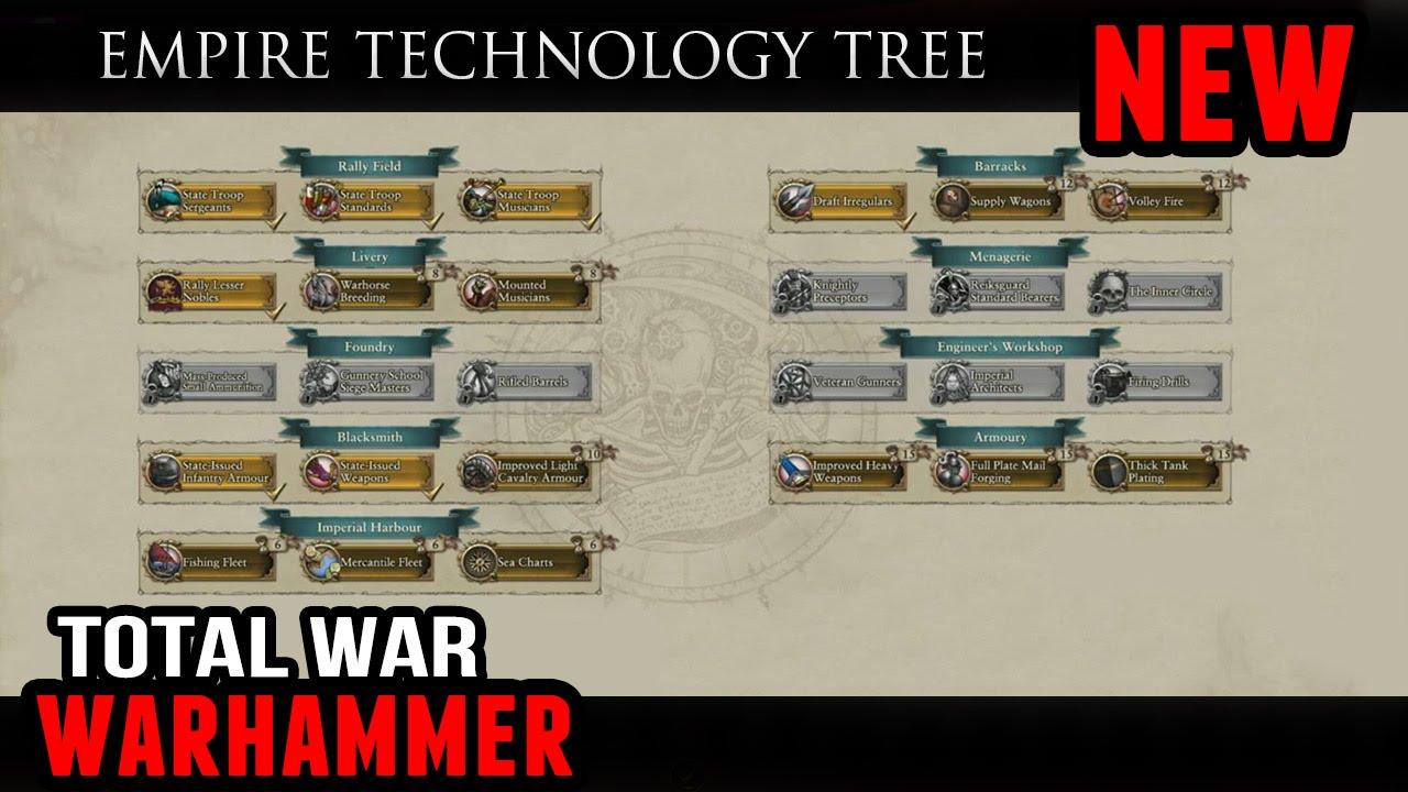 Empire Build Total War