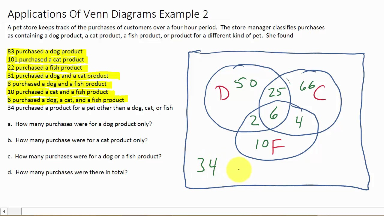 Venn Diagram Word Problems With 3 Circles 2000 Ford Focus Audio Wiring Solving Diagrams Three Sets Youtube