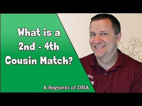 What is a 2nd to 4th Cousin? - Genetic Genealogy Explained
