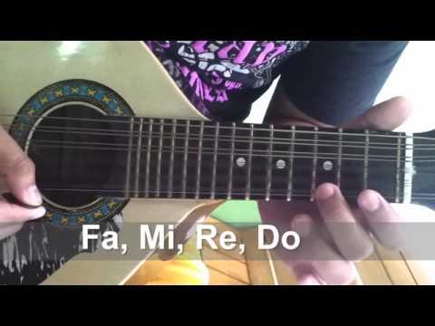 How To Play Sitsiritsit In Banduria And Guitar Youtube