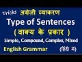 Type of Sentence  English Grammar for Competitive exams in Hindi