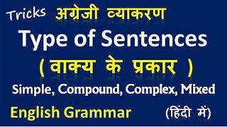 वाक्य के प्रकार Type of Sentence  English Grammar for Competitive exams online education in Hindi